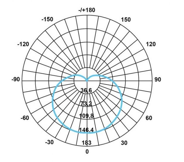 Lampadine Con Sensore Crepuscolare ~ Ispirazione design casa